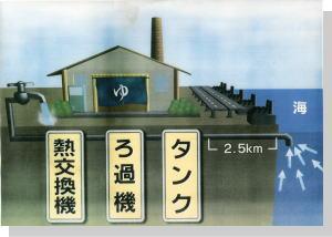 f:id:shokichi48:20210423213622p:plain