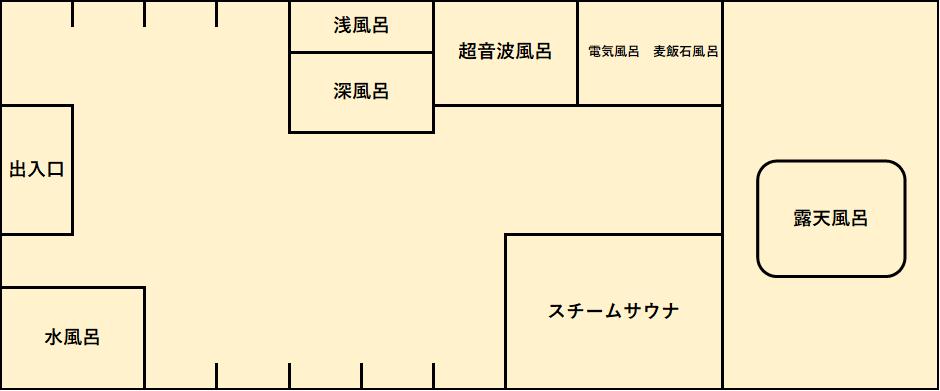 f:id:shokichi48:20210509112056p:plain