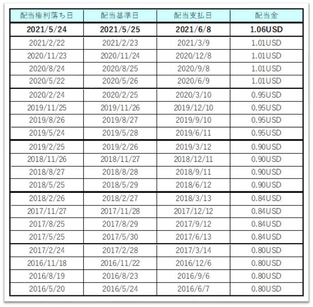 f:id:shokichi48:20210522090411p:plain