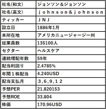 f:id:shokichi48:20210522215733p:plain