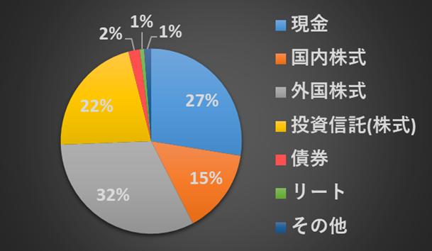 f:id:shokichi48:20210526201244p:plain