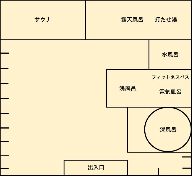 f:id:shokichi48:20210528214727p:plain