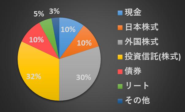 f:id:shokichi48:20210530010436p:plain