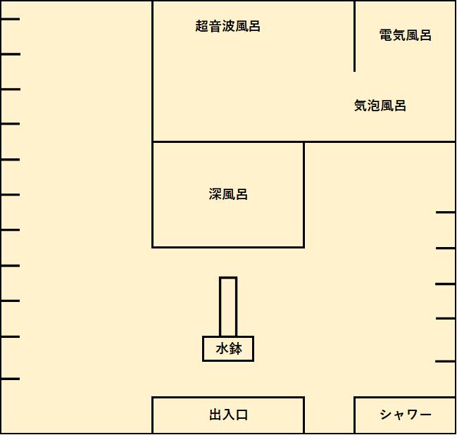 f:id:shokichi48:20210707195414p:plain