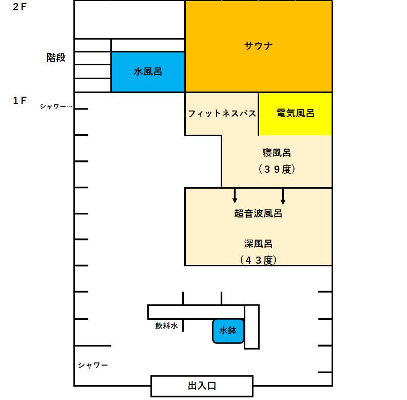 f:id:shokichi48:20210814101008p:plain