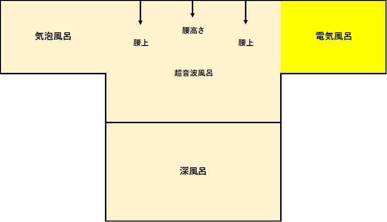 f:id:shokichi48:20210823104543p:plain