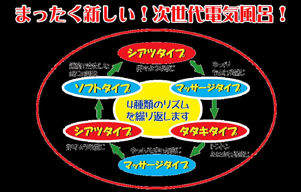 f:id:shokichi48:20211007122629p:image