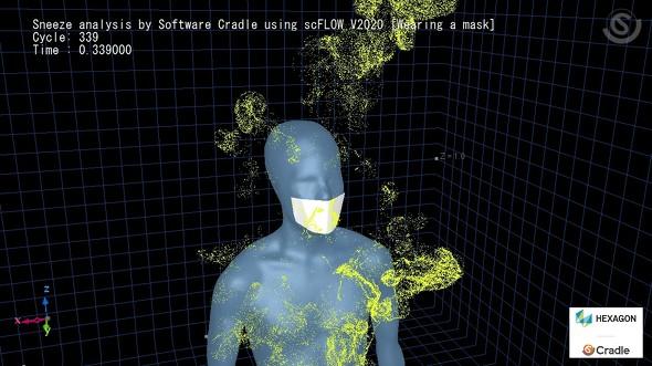 マスク着用時の液滴飛散の解析
