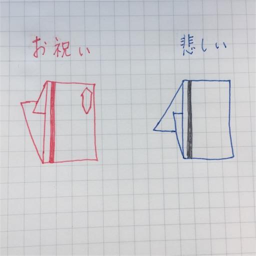 f:id:shoko-origami:20180604051700j:image