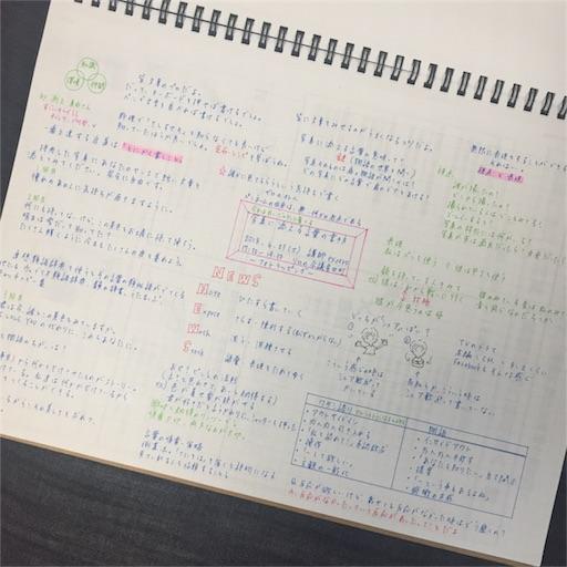 f:id:shoko-origami:20180802154332j:image