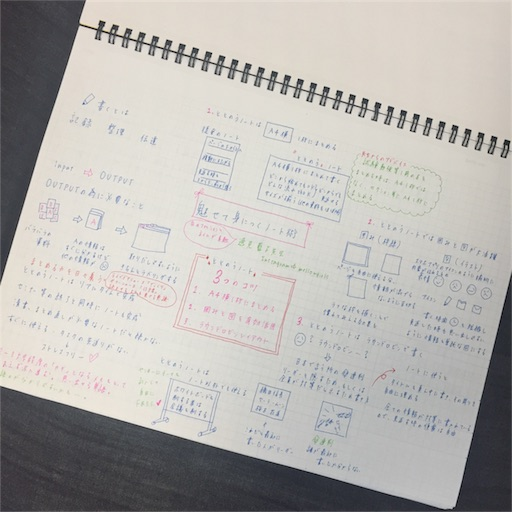 f:id:shoko-origami:20180802154346j:image