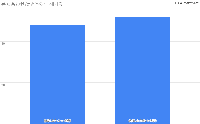 f:id:shokochun:20191201114555p:plain