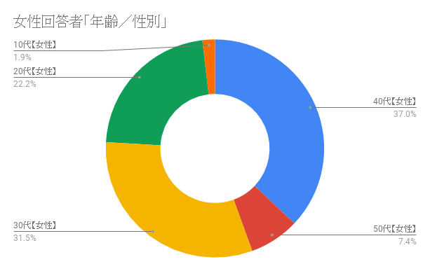 f:id:shokochun:20191201114732p:plain
