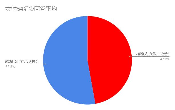 f:id:shokochun:20191201114802p:plain