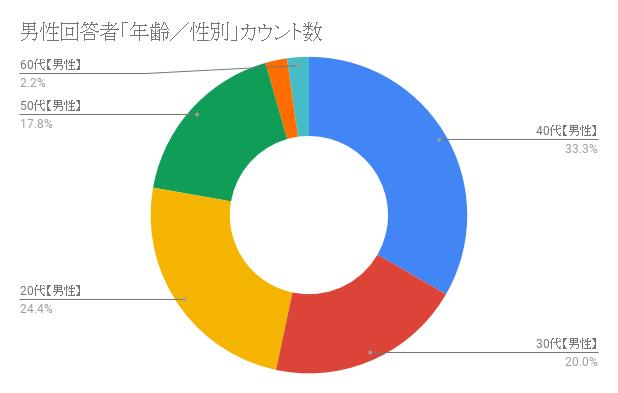 f:id:shokochun:20191201114932p:plain
