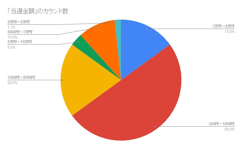 f:id:shokochun:20191217181405p:plain