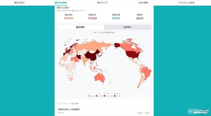 【中国 武漢市場】コロナだけじゃない。武漢ってどんな街か調べてみた