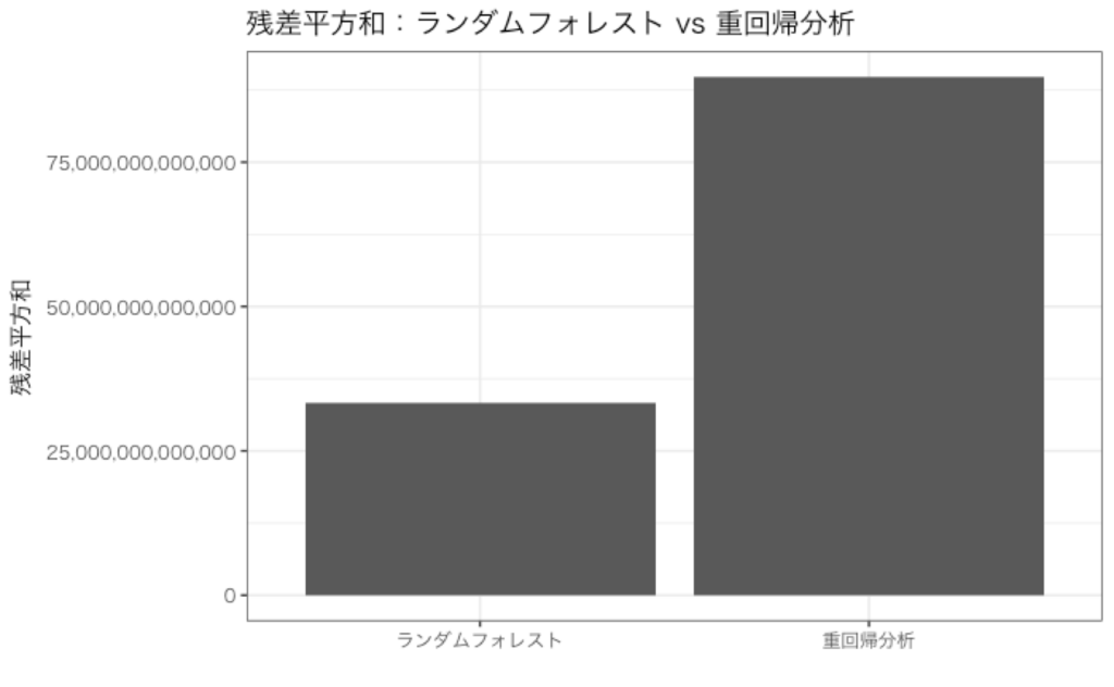 f:id:shokosaka:20171109094443p:plain