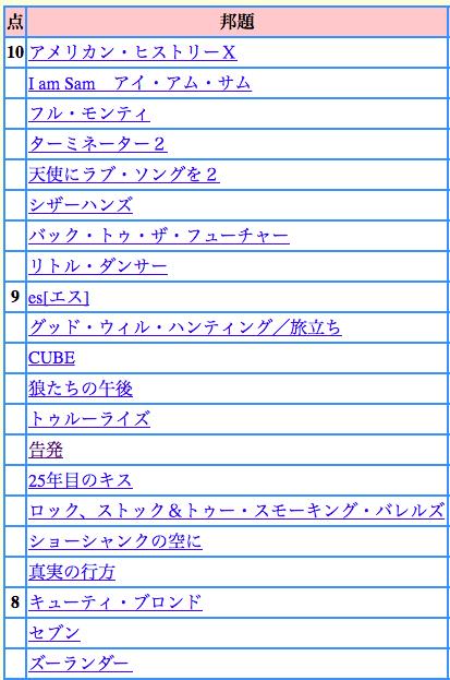 f:id:shokosaka:20171120053354p:plain