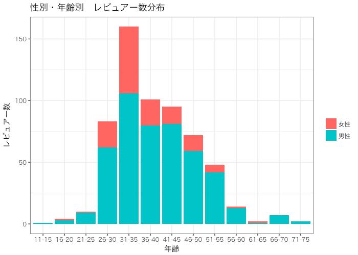 f:id:shokosaka:20171121074702p:plain