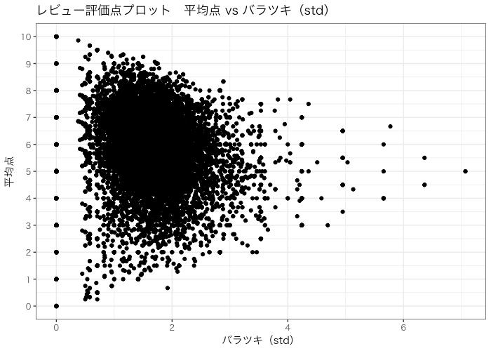 f:id:shokosaka:20171121074934p:plain