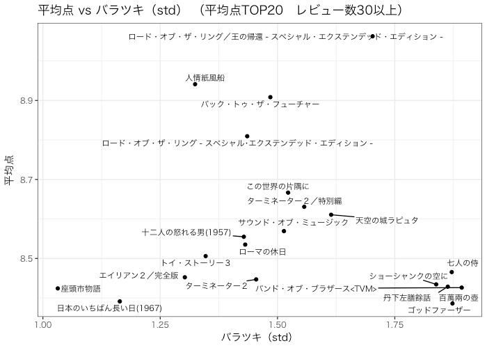 f:id:shokosaka:20171121075028p:plain