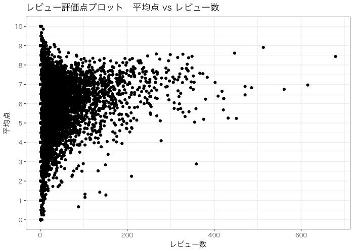 f:id:shokosaka:20171121075138p:plain