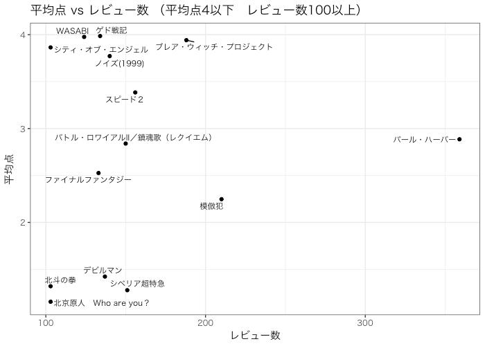f:id:shokosaka:20171121075230p:plain