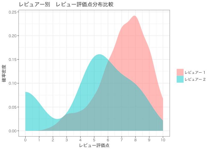 f:id:shokosaka:20171121075501p:plain