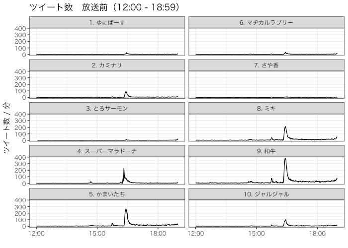f:id:shokosaka:20171207171538p:plain