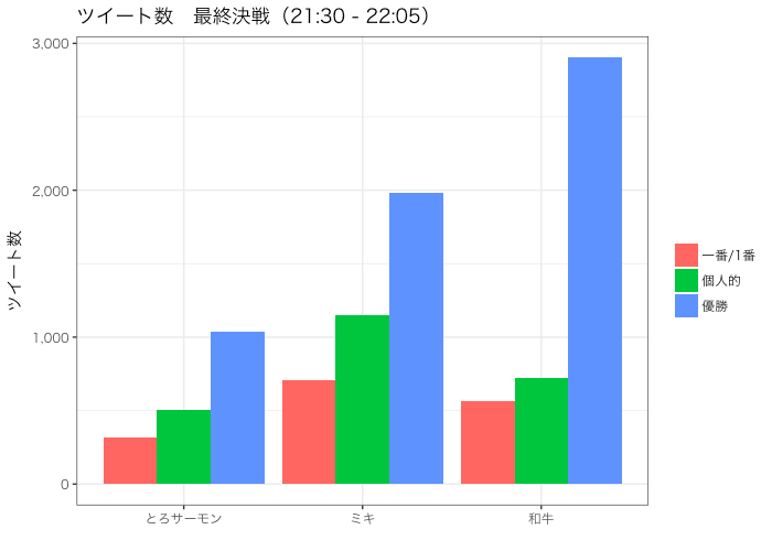 f:id:shokosaka:20171207172629p:plain