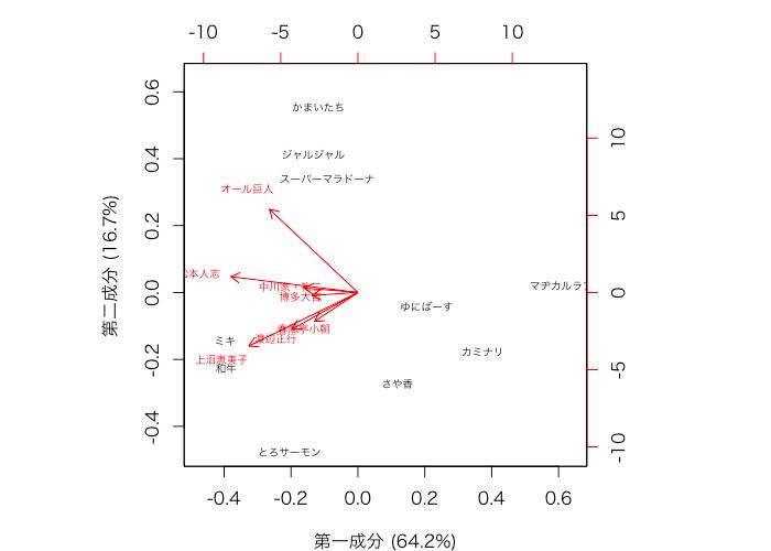 f:id:shokosaka:20171208053003p:plain