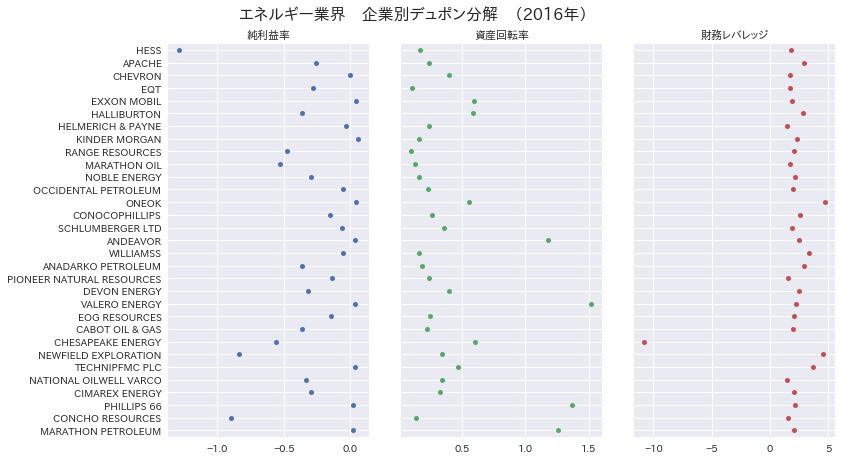 f:id:shokosaka:20180131153739p:plain
