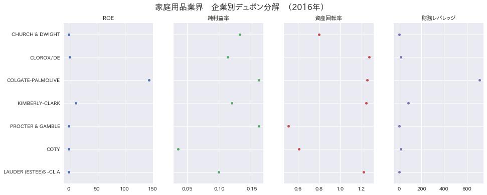 f:id:shokosaka:20180131153949p:plain