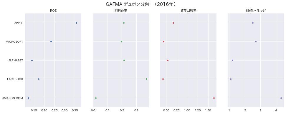 f:id:shokosaka:20180131154053p:plain