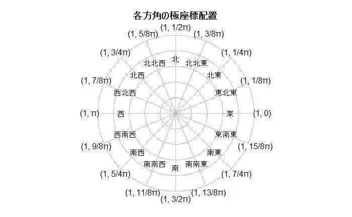 f:id:shokosaka:20180823105107p:plain
