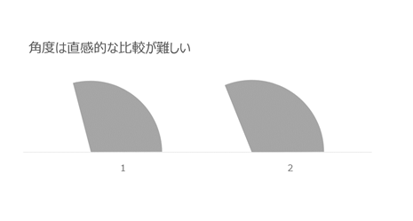 f:id:shokosaka:20180929225832p:plain
