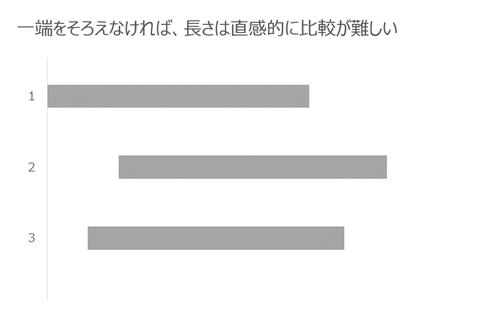 f:id:shokosaka:20180929230106p:plain