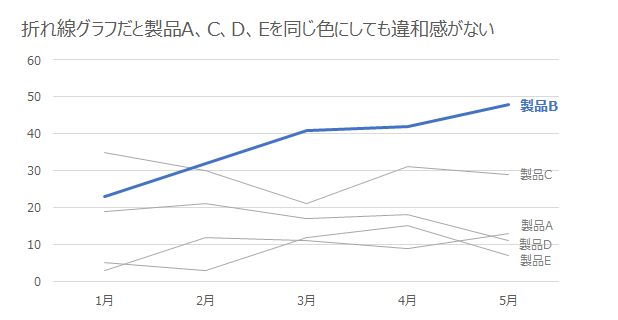 f:id:shokosaka:20180929230454p:plain