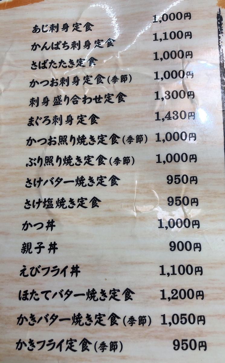 f:id:shoku-to-fureai:20210329062905j:plain