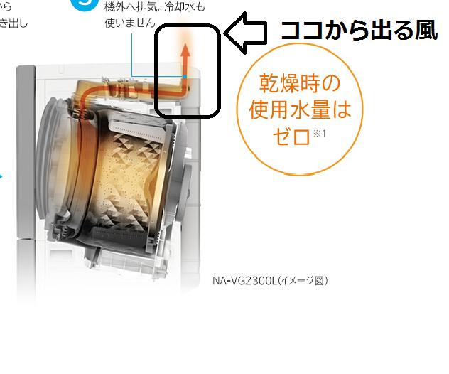 f:id:shokubutsuzoku:20190117175300p:plain