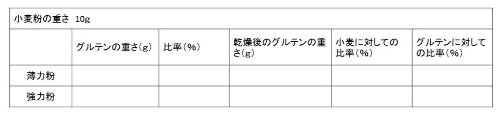 f:id:shokujikken228:20151002203308j:plain