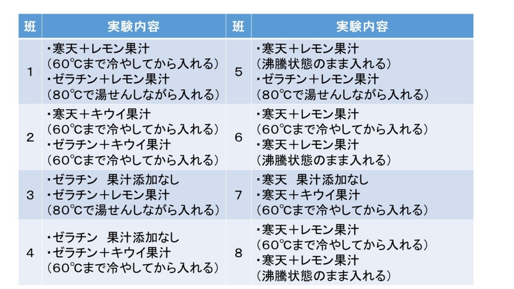f:id:shokujikken228:20151017113810j:plain