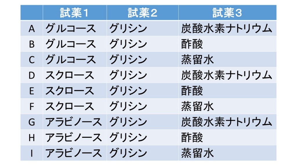 f:id:shokujikken228:20151107193821j:plain