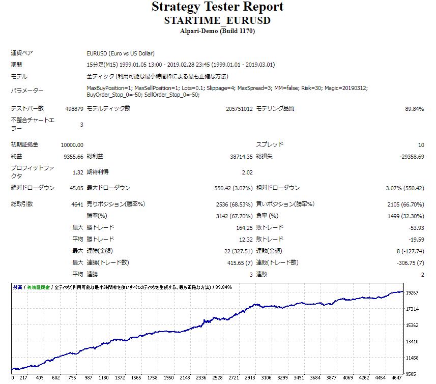 f:id:shokukun-web:20190520001512p:plain