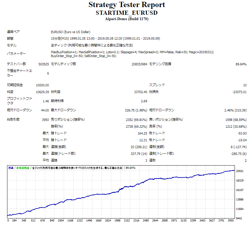 f:id:shokukun-web:20190520001622p:plain
