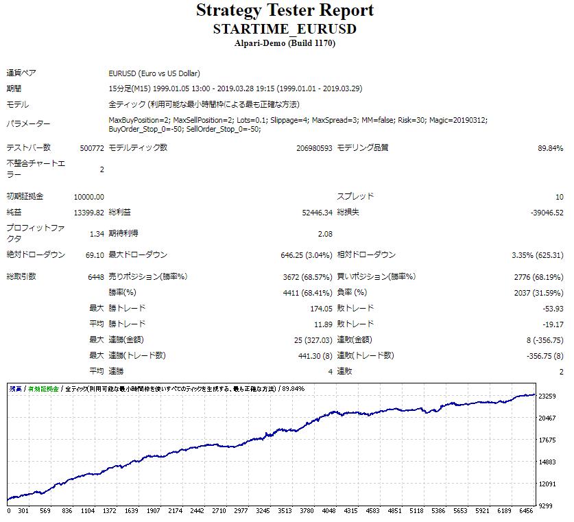 f:id:shokukun-web:20190520002624p:plain