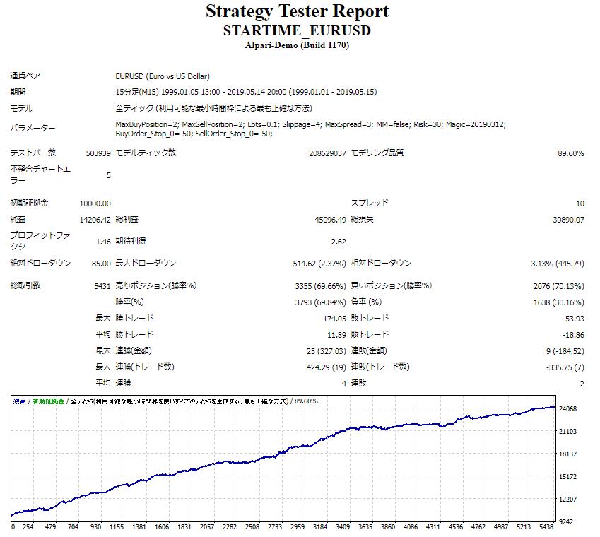 f:id:shokukun-web:20190520002648p:plain