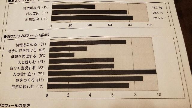 f:id:shokuneko:20181023190127j:image