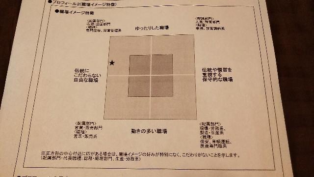 f:id:shokuneko:20181023190149j:image